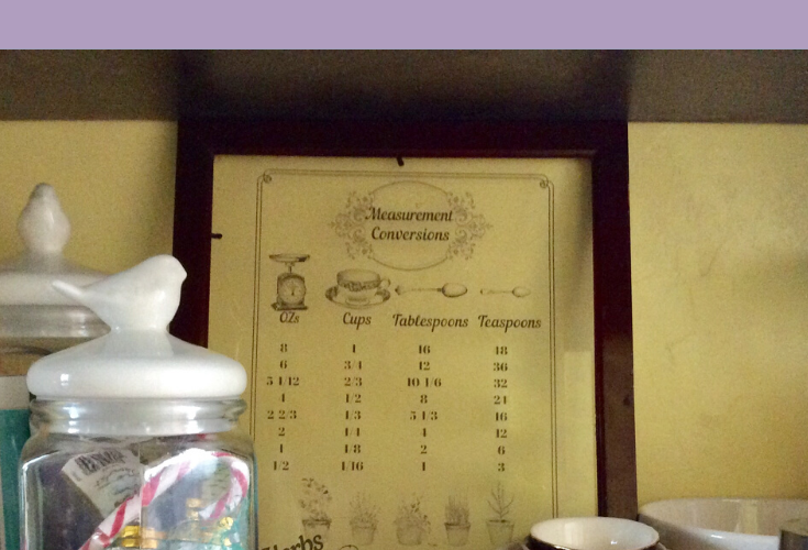 How to Kitchen Measurements sign